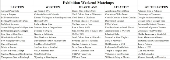 Exhibition Weekend Matchups